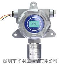 在線式氯化氫檢測儀 DTN660-HCL