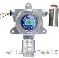 固定式丙烷檢測儀 DTN680-C3H8