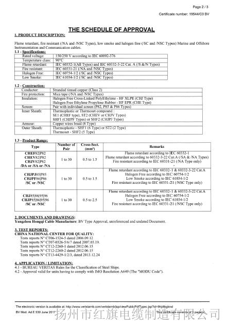 BV船檢證書(船用通信電纜3-2)