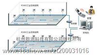 RS485一线式温湿度监测系统