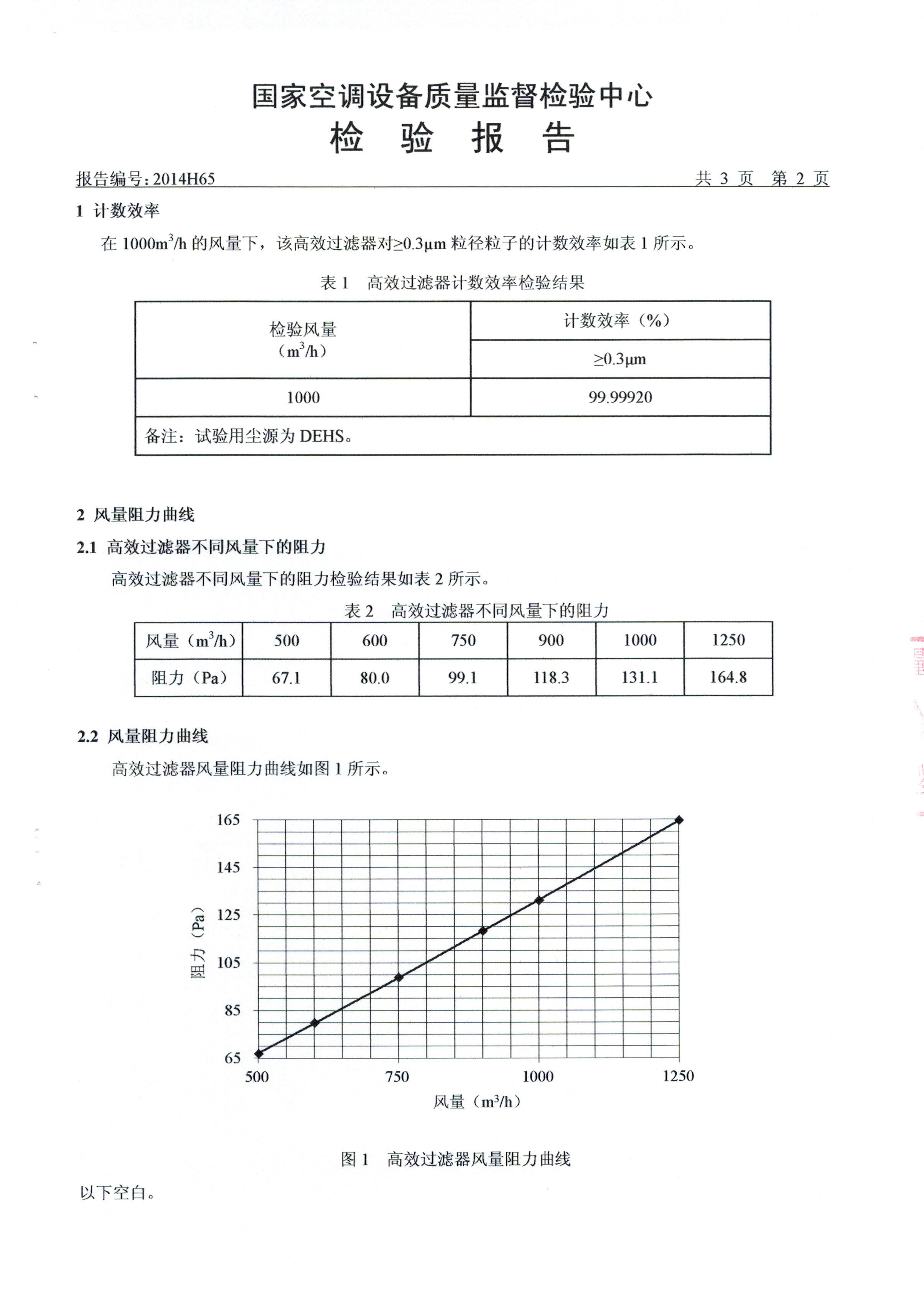 高效过滤器第三方检测报告2