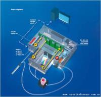 紫外永利棋牌官方下载 200-620nm MCS 651 UV