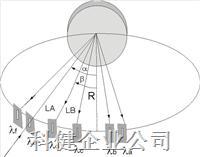 罗兰圆永利402com官方网站标淮产品 Rowland Circle
